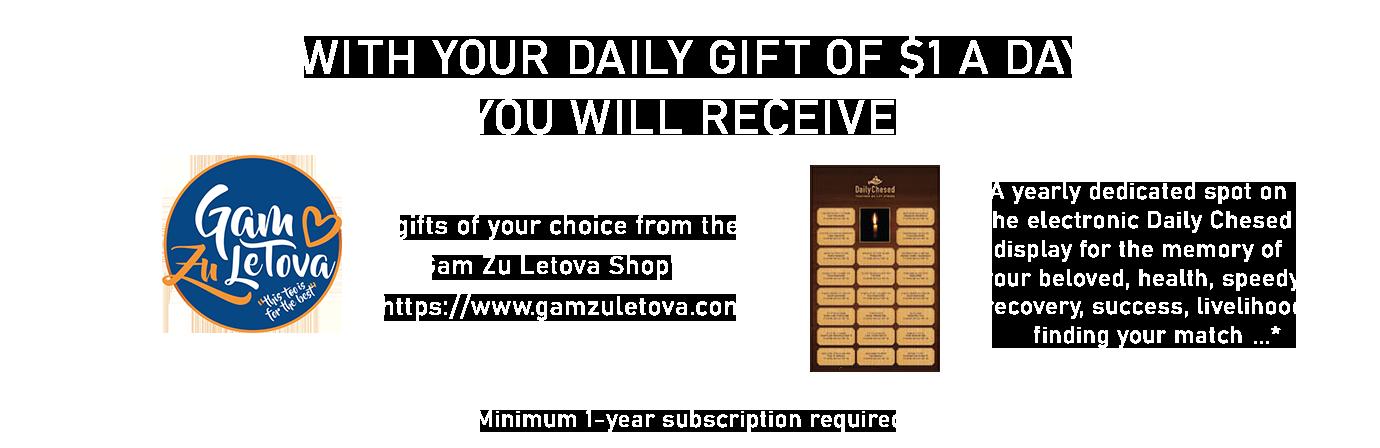 Minimum2